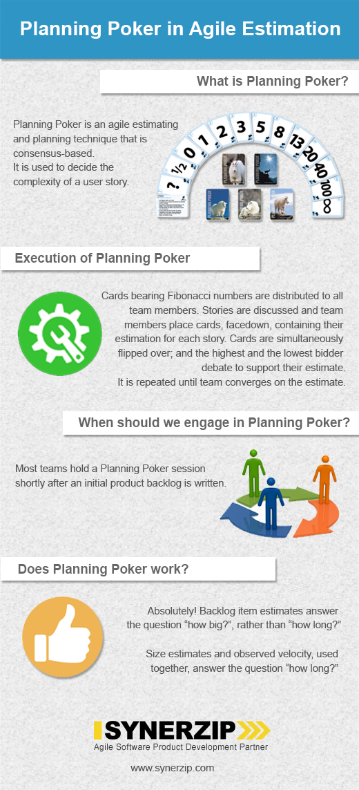 planning-poker-infographic