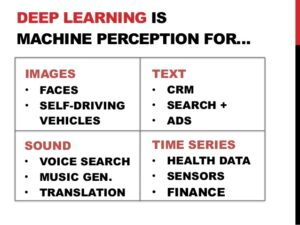 deep-learning-use-cases-data-science-popup-seattle-3-638