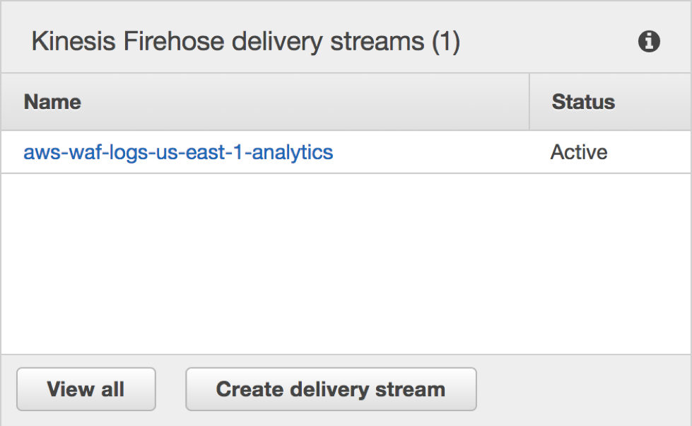Firehose Delivery Streams